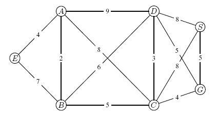 graphe4.jpg