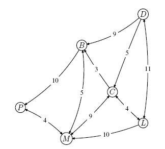 graphe6.jpg
