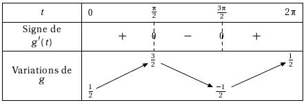 tablor1.jpg
