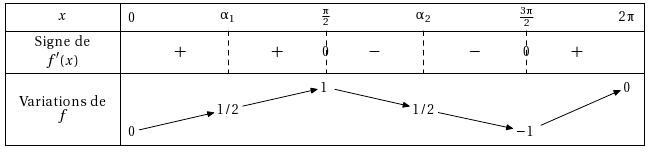 tablor7.jpg