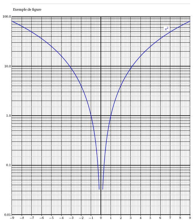 courbesemilog1.jpg