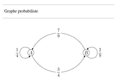 graphe1-2.jpg