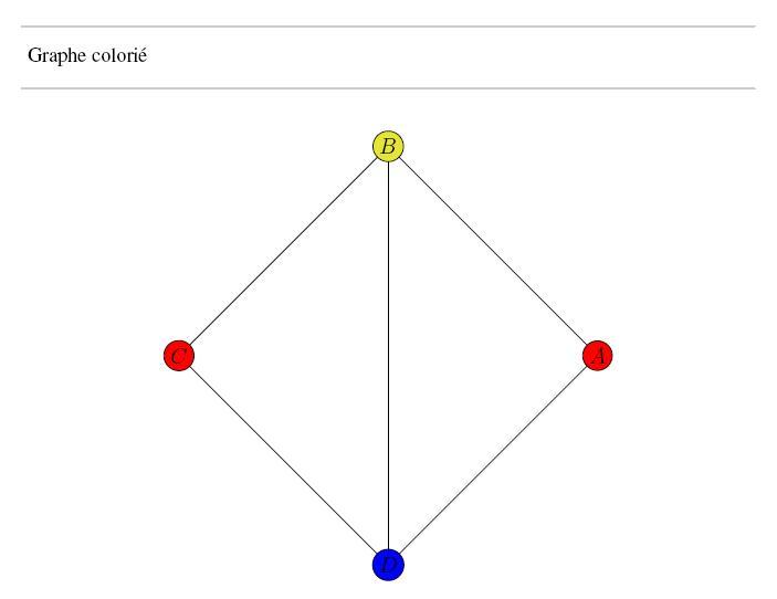 graphe3-2.jpg