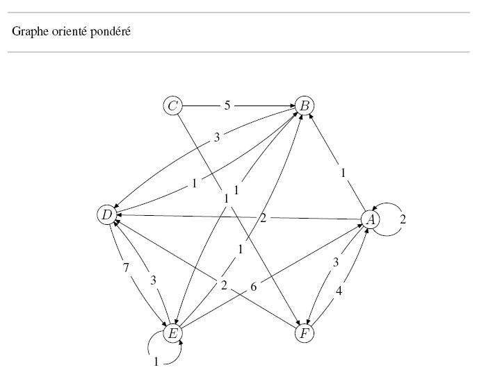 graphe6-2.jpg
