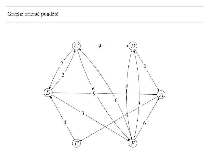 graphe7.jpg