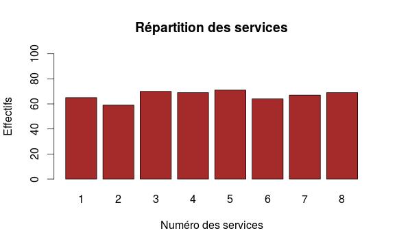 barplot_service_02.png