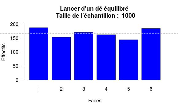 lancer_de_equilibre_02.png