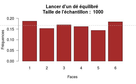 lancer_de_equilibre_03.png