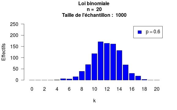 loi_binomiale_02.png