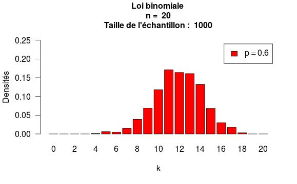 loi_binomiale_03.png