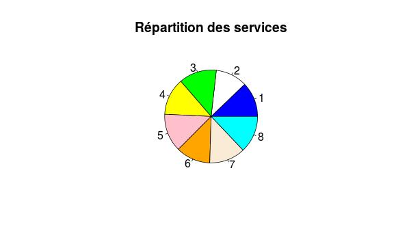 pie_service_02.png