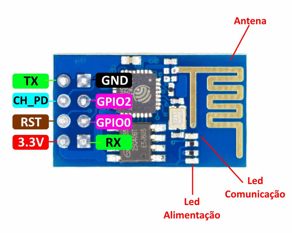 esp8266-pinos.png